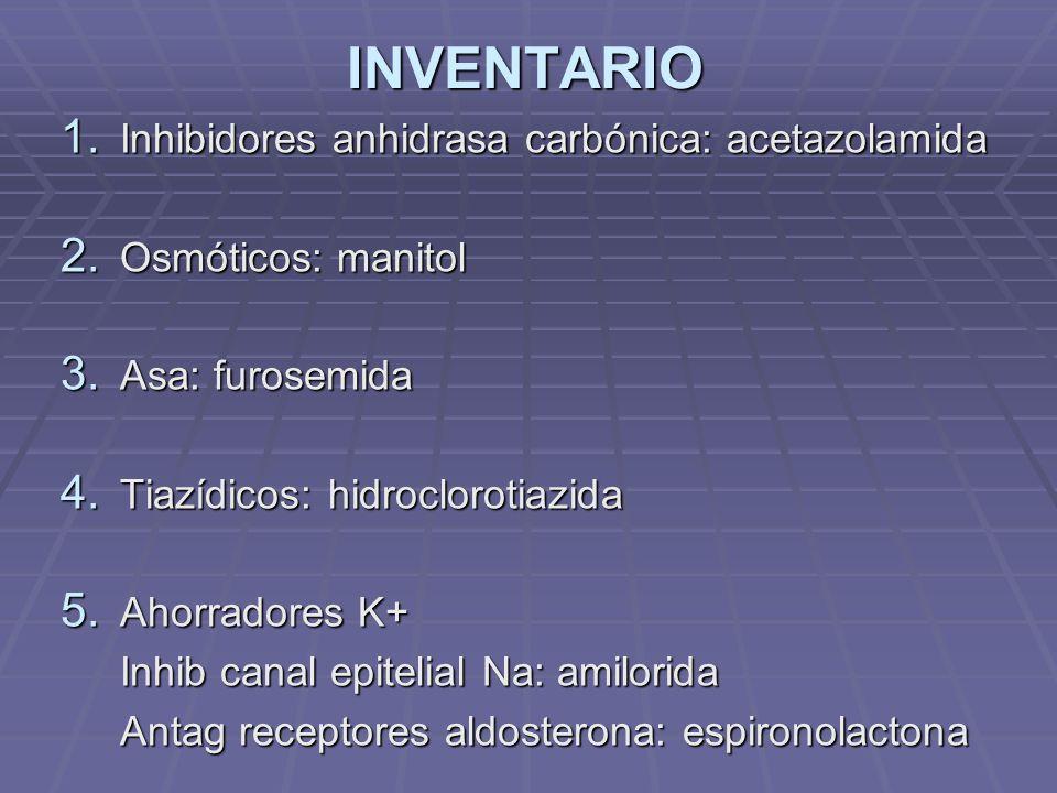 INVENTARIO 1.Inhibidores anhidrasa carbónica: acetazolamida 2.