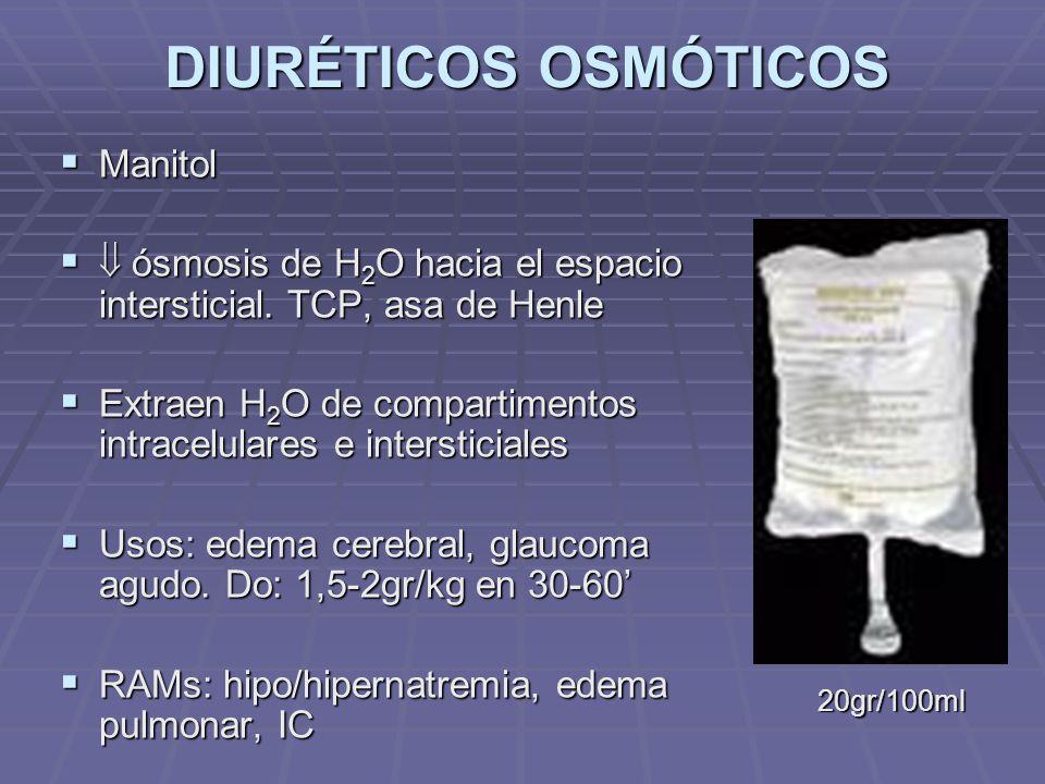 DIURÉTICOS OSMÓTICOS Manitol Manitol ósmosis de H 2 O hacia el espacio intersticial.