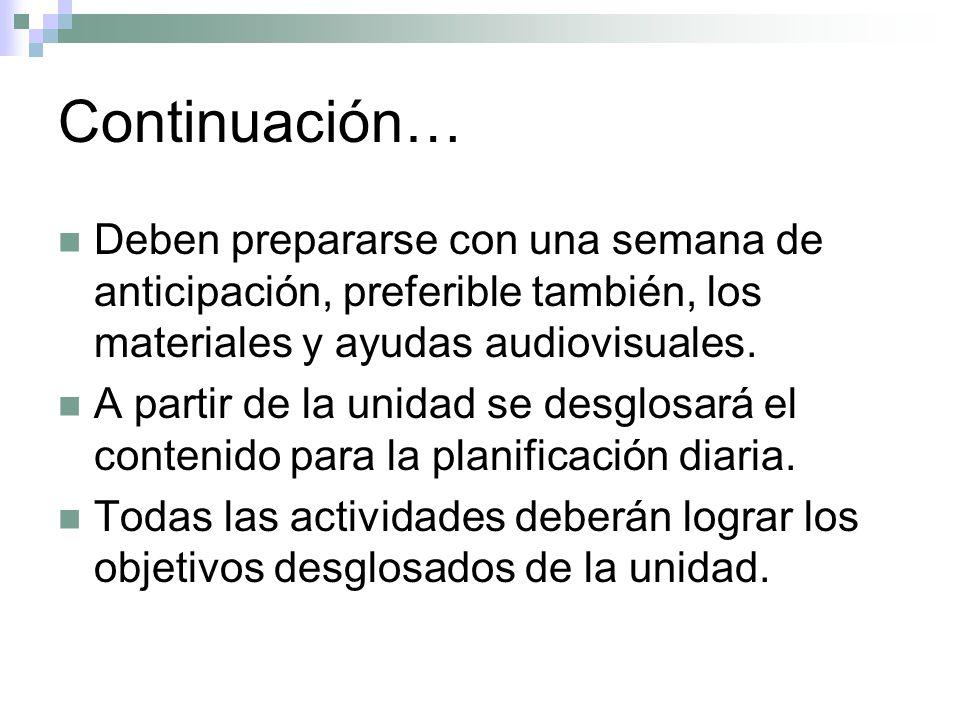 Esquema del Plan Diario (convencional) Fecha:Grado y grupo: Asignatura:Tópico o tema: I.