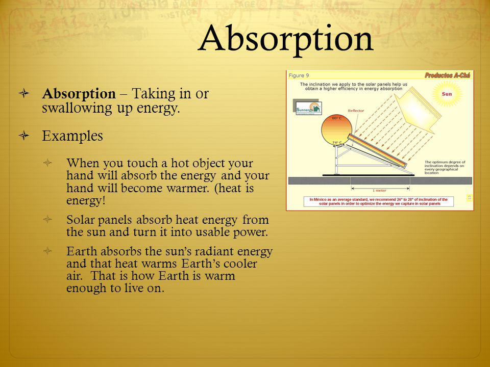 Absorption Absorption – Taking in or swallowing up energy. Examples When you touch a hot object your hand will absorb the energy and your hand will be