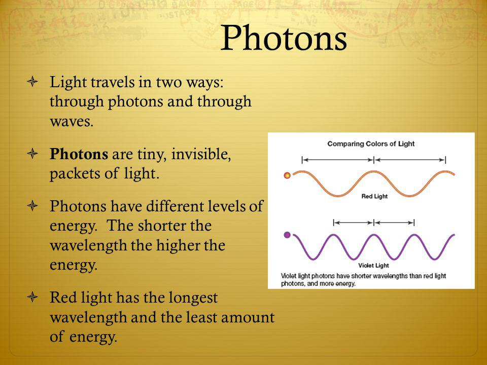 Photons Light travels in two ways: through photons and through waves. Photons are tiny, invisible, packets of light. Photons have different levels of