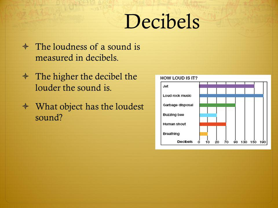 Decibels The loudness of a sound is measured in decibels. The higher the decibel the louder the sound is. What object has the loudest sound?