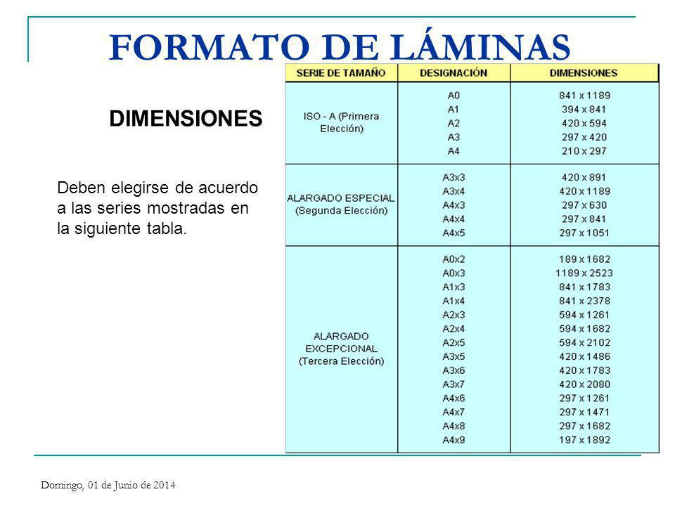 FORMATO DE LÁMINAS DIMENSIONES Deben elegirse de acuerdo a las series mostradas en la siguiente tabla. Domingo, 01 de Junio de 2014