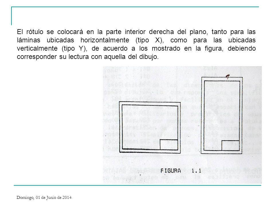 El rótulo se colocará en la parte interior derecha del plano, tanto para las láminas ubicadas horizontalmente (tipo X), como para las ubicadas vertica