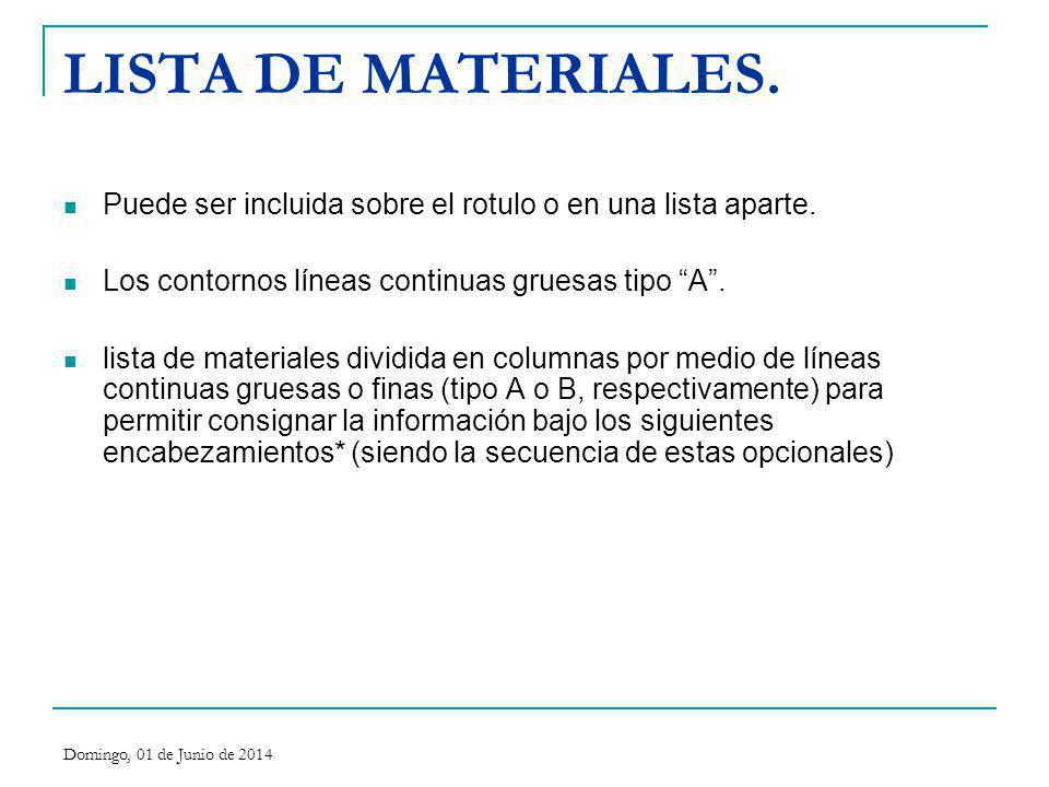 LISTA DE MATERIALES. Puede ser incluida sobre el rotulo o en una lista aparte. Los contornos líneas continuas gruesas tipo A. lista de materiales divi