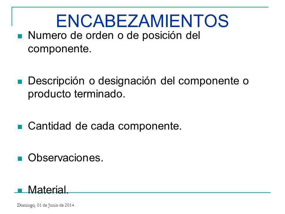 ENCABEZAMIENTOS Numero de orden o de posición del componente. Descripción o designación del componente o producto terminado. Cantidad de cada componen