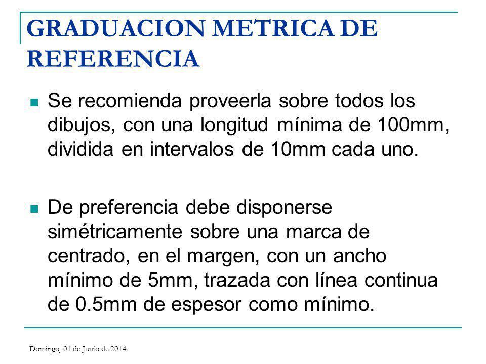 GRADUACION METRICA DE REFERENCIA Se recomienda proveerla sobre todos los dibujos, con una longitud mínima de 100mm, dividida en intervalos de 10mm cad