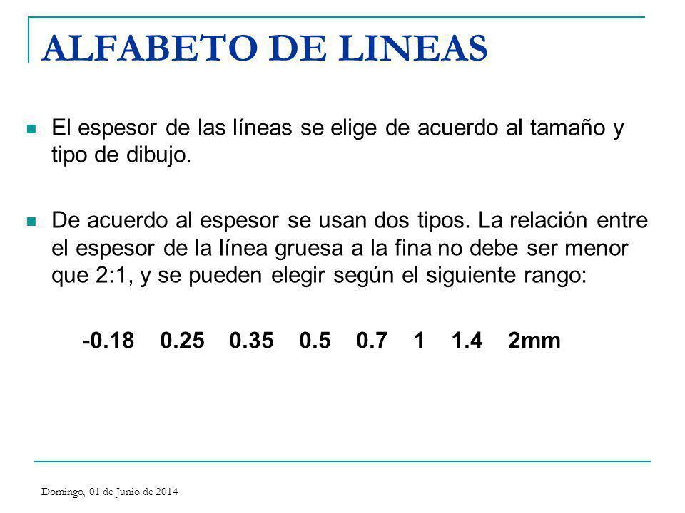 ALFABETO DE LINEAS El espesor de las líneas se elige de acuerdo al tamaño y tipo de dibujo. De acuerdo al espesor se usan dos tipos. La relación entre