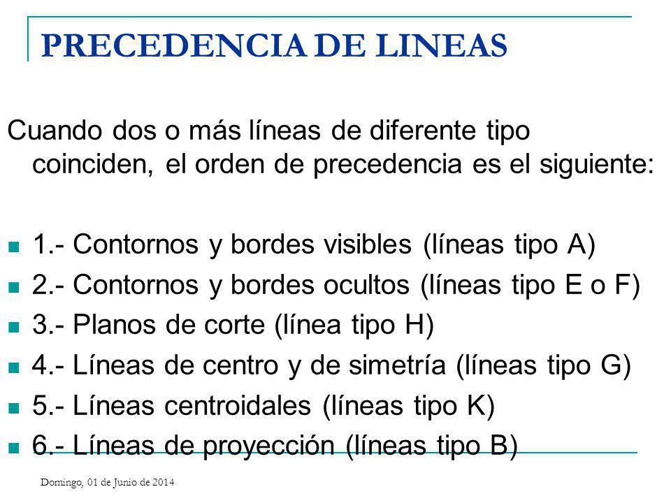 PRECEDENCIA DE LINEAS Cuando dos o más líneas de diferente tipo coinciden, el orden de precedencia es el siguiente: 1.- Contornos y bordes visibles (l