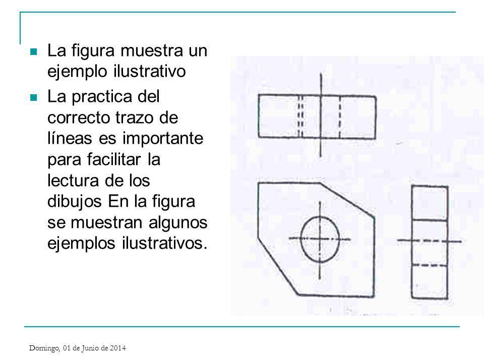 La figura muestra un ejemplo ilustrativo La practica del correcto trazo de líneas es importante para facilitar la lectura de los dibujos En la figura