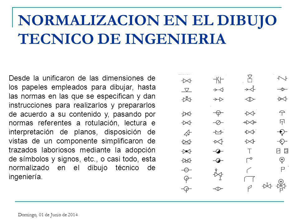 NORMALIZACION EN EL DIBUJO TECNICO DE INGENIERIA Desde la unificaron de las dimensiones de los papeles empleados para dibujar, hasta las normas en las