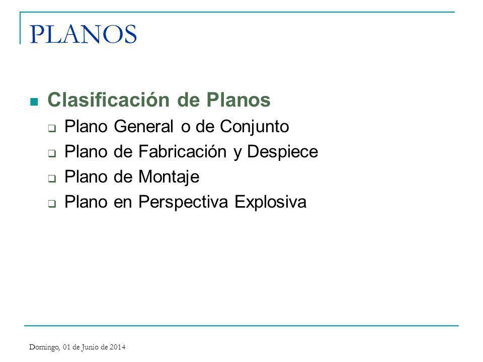 PLANOS Clasificación de Planos Plano General o de Conjunto Plano de Fabricación y Despiece Plano de Montaje Plano en Perspectiva Explosiva Domingo, 01