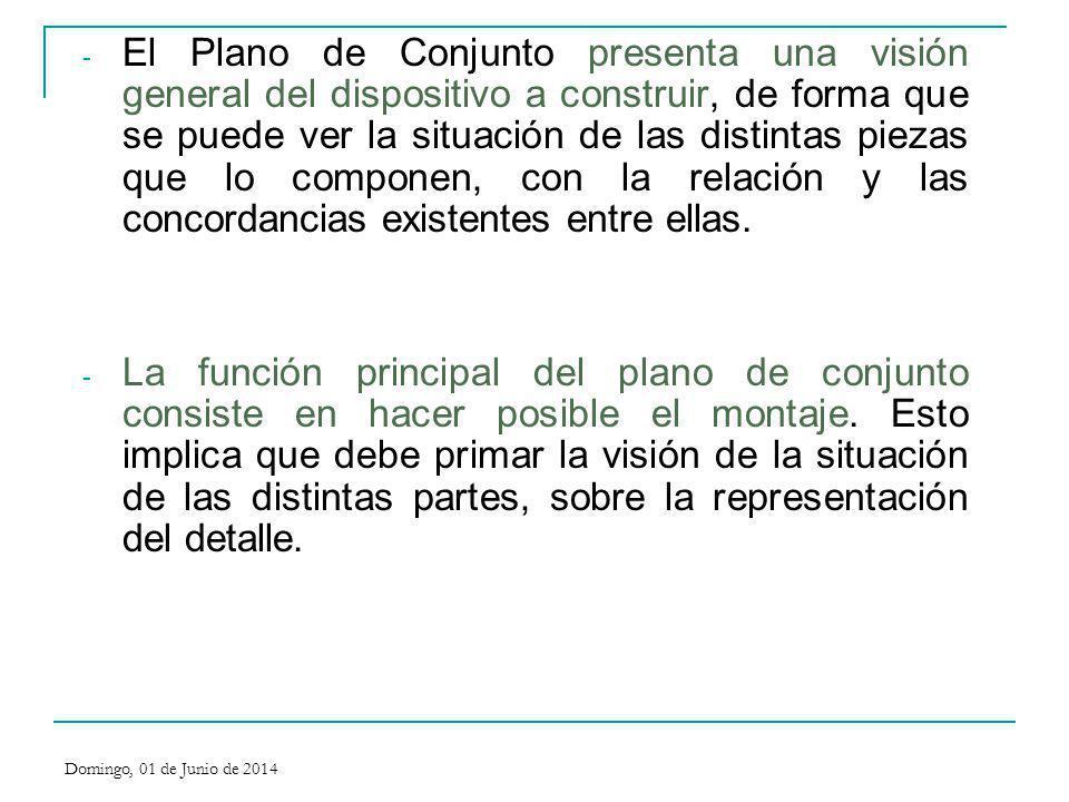 - El Plano de Conjunto presenta una visión general del dispositivo a construir, de forma que se puede ver la situación de las distintas piezas que lo