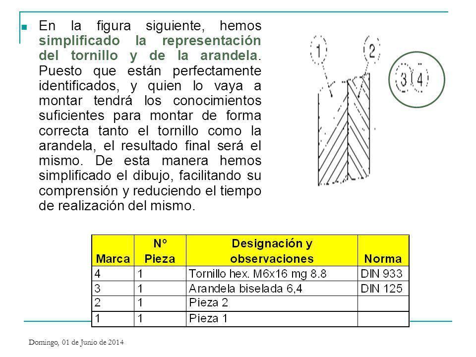 En la figura siguiente, hemos simplificado la representación del tornillo y de la arandela. Puesto que están perfectamente identificados, y quien lo v