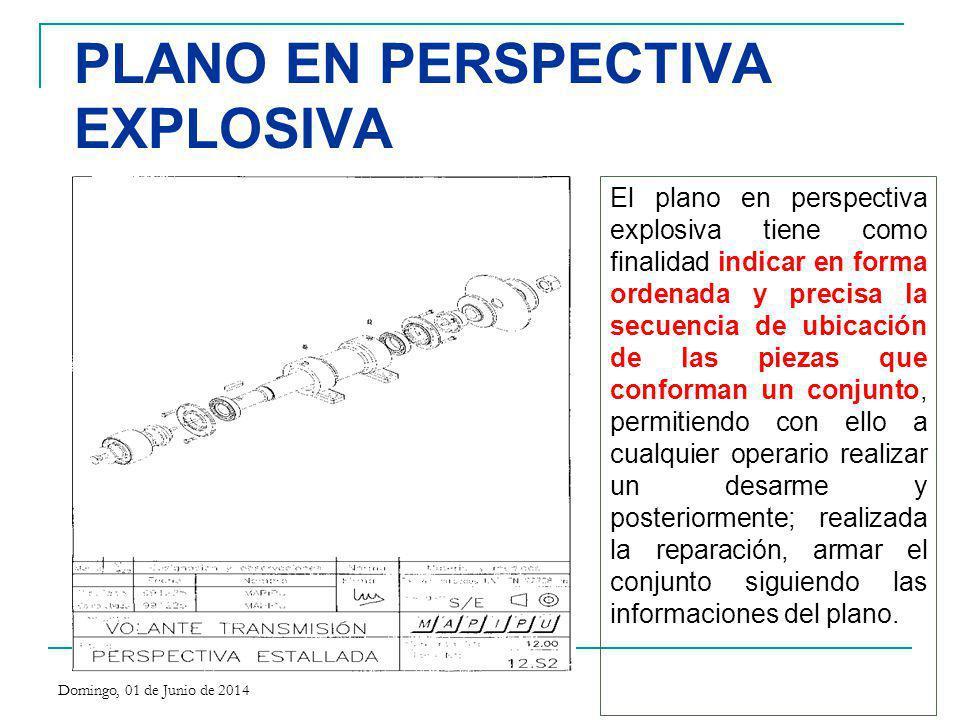 PLANO EN PERSPECTIVA EXPLOSIVA El plano en perspectiva explosiva tiene como finalidad indicar en forma ordenada y precisa la secuencia de ubicación de