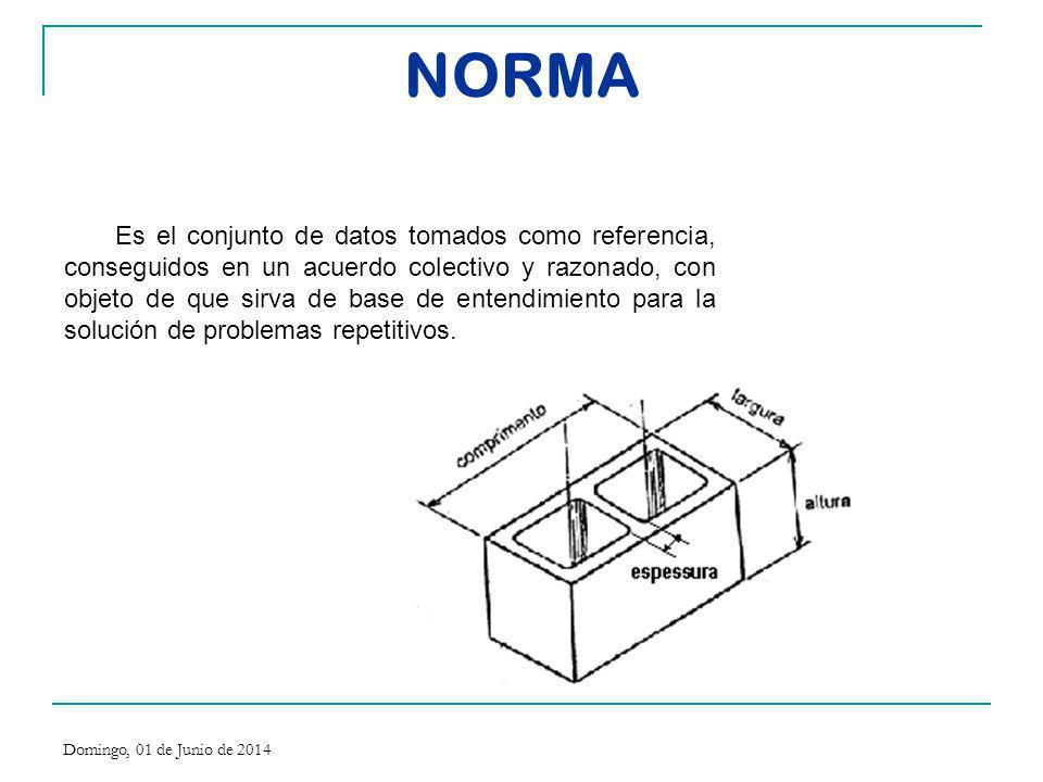 NORMA Es el conjunto de datos tomados como referencia, conseguidos en un acuerdo colectivo y razonado, con objeto de que sirva de base de entendimient