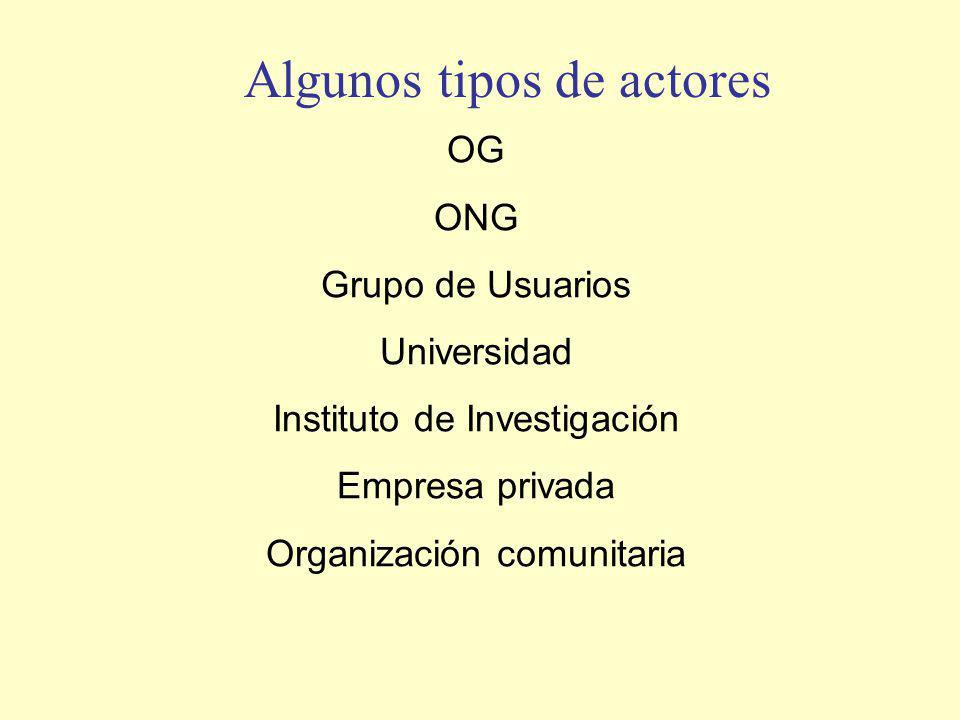 Algunos tipos de actores OG ONG Grupo de Usuarios Universidad Instituto de Investigación Empresa privada Organización comunitaria