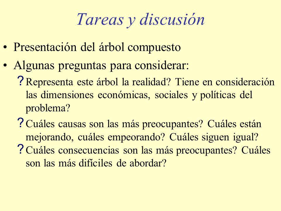 Tareas y discusión Presentación del árbol compuesto Algunas preguntas para considerar: .