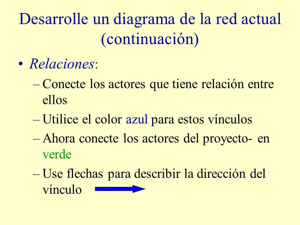 Desarrolle un diagrama de la red actual (continuación) Relaciones : –Conecte los actores que tiene relación entre ellos –Utilice el color azul para estos vínculos –Ahora conecte los actores del proyecto- en verde –Use flechas para describir la dirección del vínculo