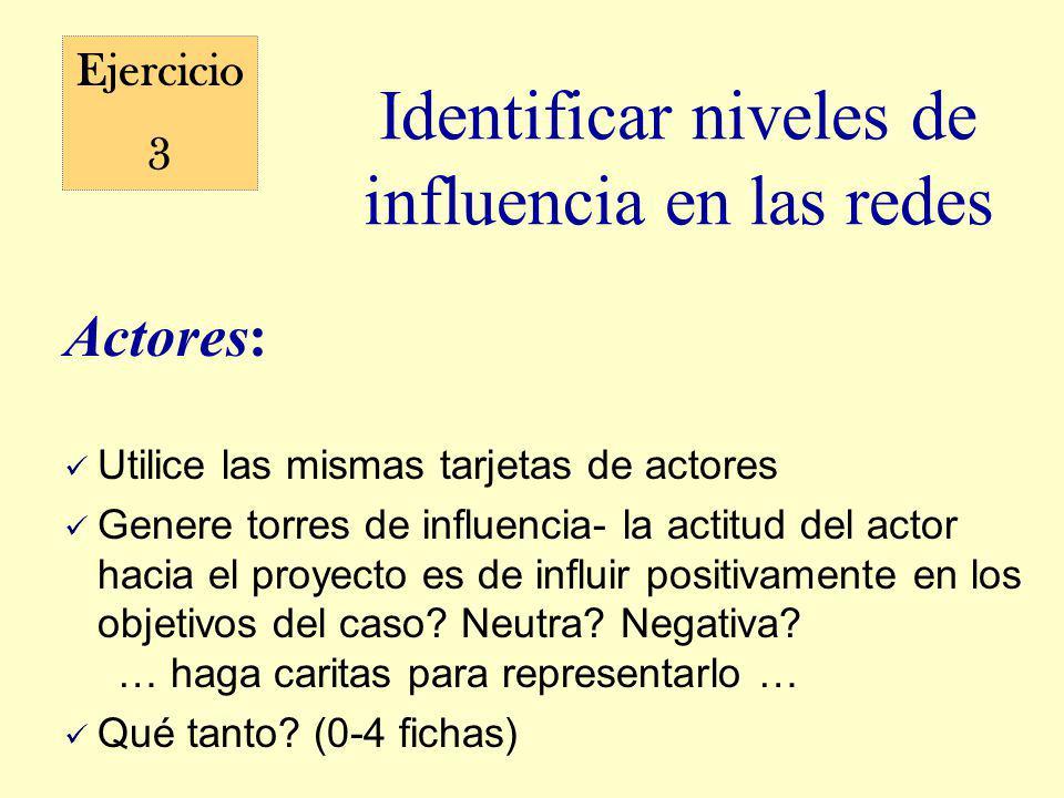 Identificar niveles de influencia en las redes Ejercicio 3 Actores: Utilice las mismas tarjetas de actores Genere torres de influencia- la actitud del actor hacia el proyecto es de influir positivamente en los objetivos del caso.