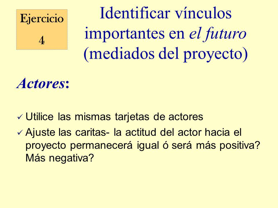 Identificar vínculos importantes en el futuro (mediados del proyecto) Ejercicio 4 Actores: Utilice las mismas tarjetas de actores Ajuste las caritas- la actitud del actor hacia el proyecto permanecerá igual ó será más positiva.