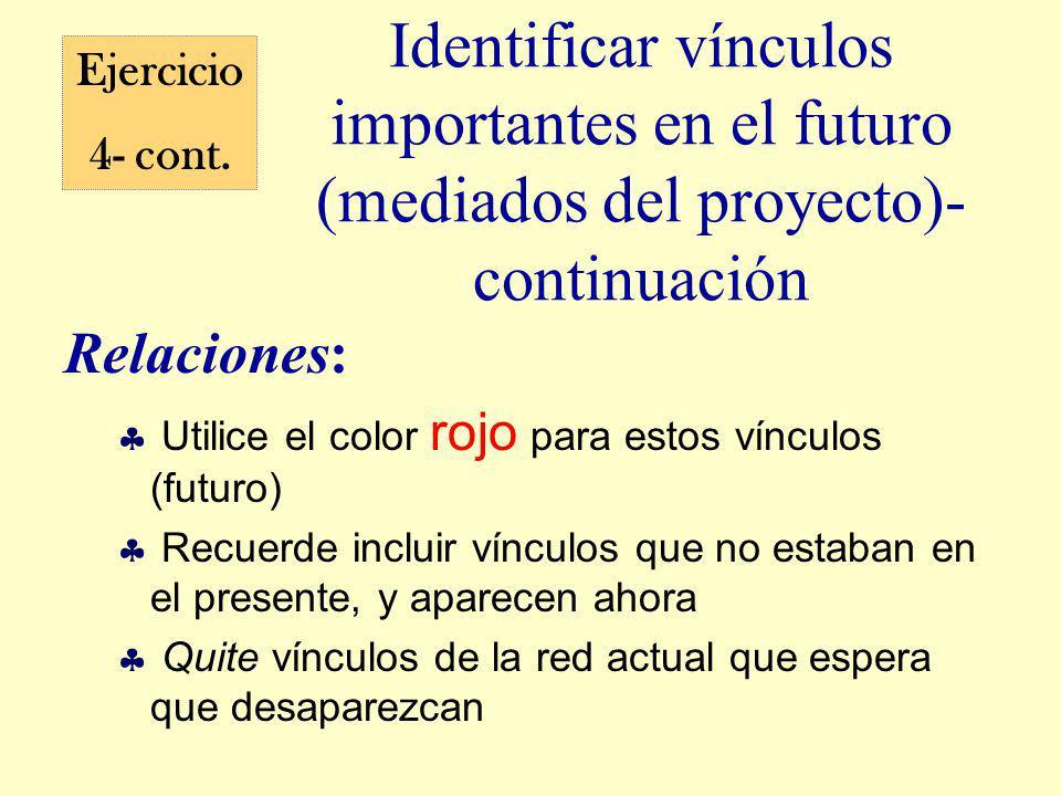 Identificar vínculos importantes en el futuro (mediados del proyecto)- continuación Relaciones: Utilice el color rojo para estos vínculos (futuro) Rec