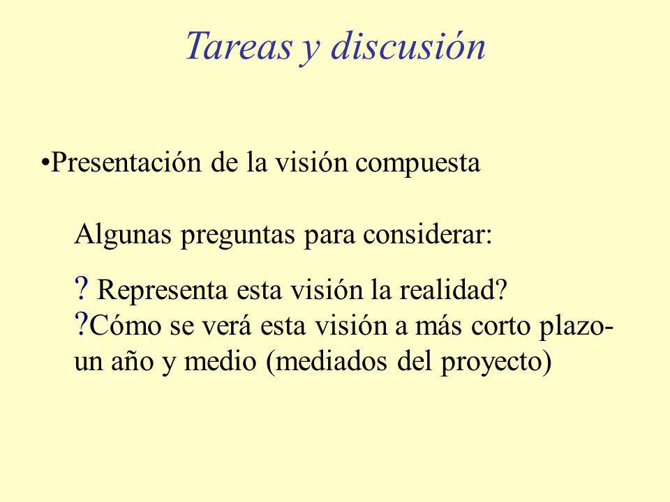 Presentación de la visión compuesta Algunas preguntas para considerar: ? Representa esta visión la realidad? ? Cómo se verá esta visión a más corto pl
