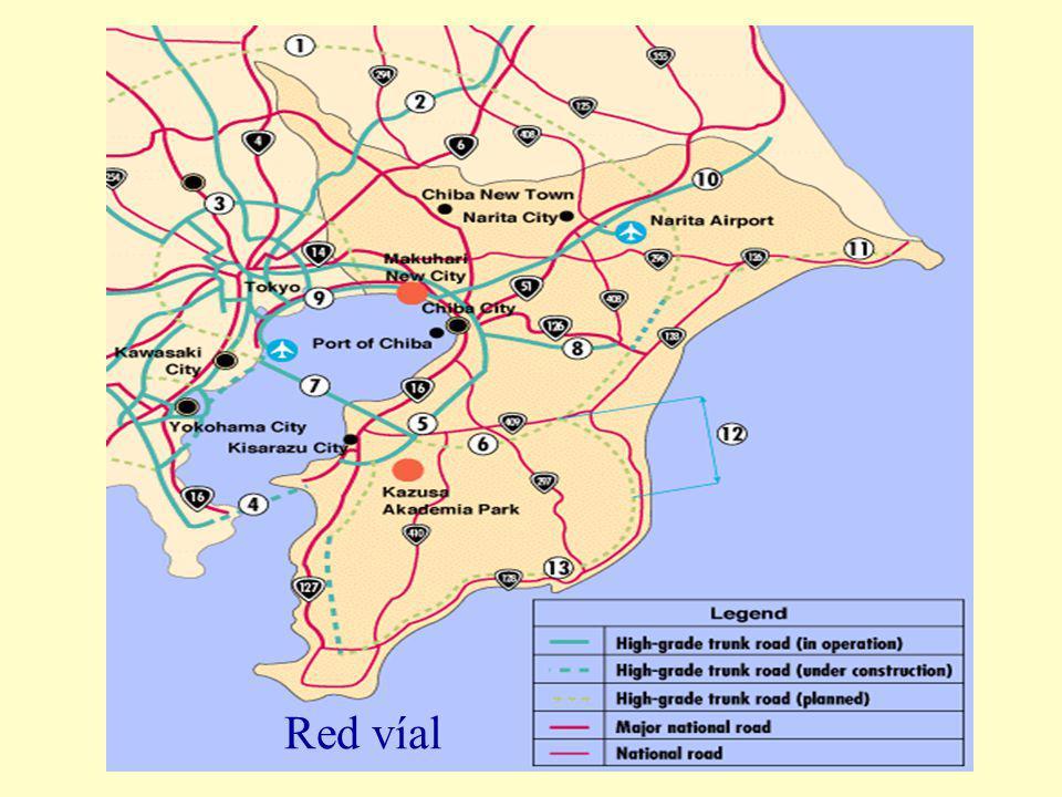 Red víal