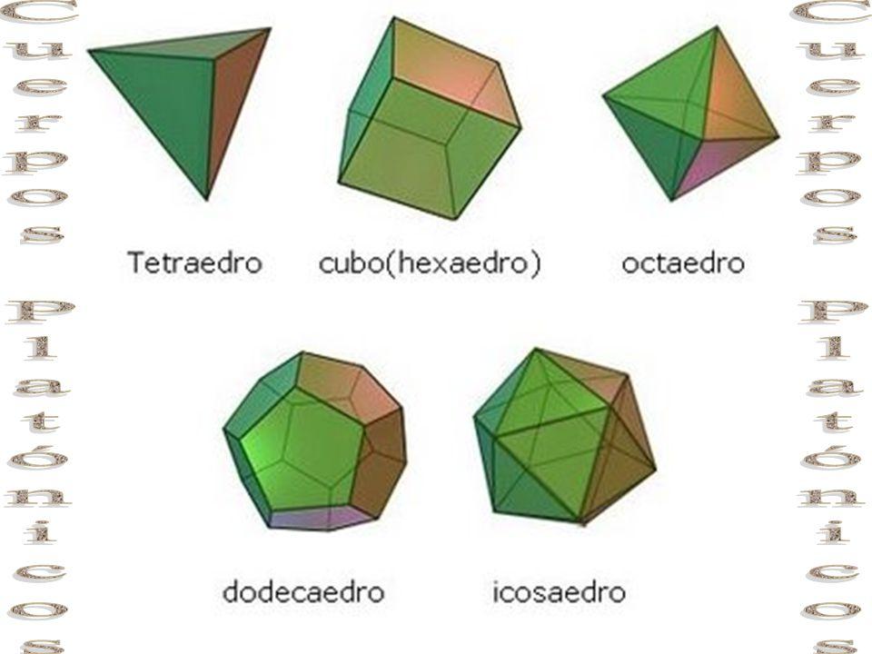 Historia Además de llamarse ` Sólidos Platónicos ´ también se conocen como cuerpos platónicos, cuerpos cósmicos, sólidos pitagóricos, sólidos perfectos, poliedros de Platón o, con más precisión, poliedros regulares convexos.