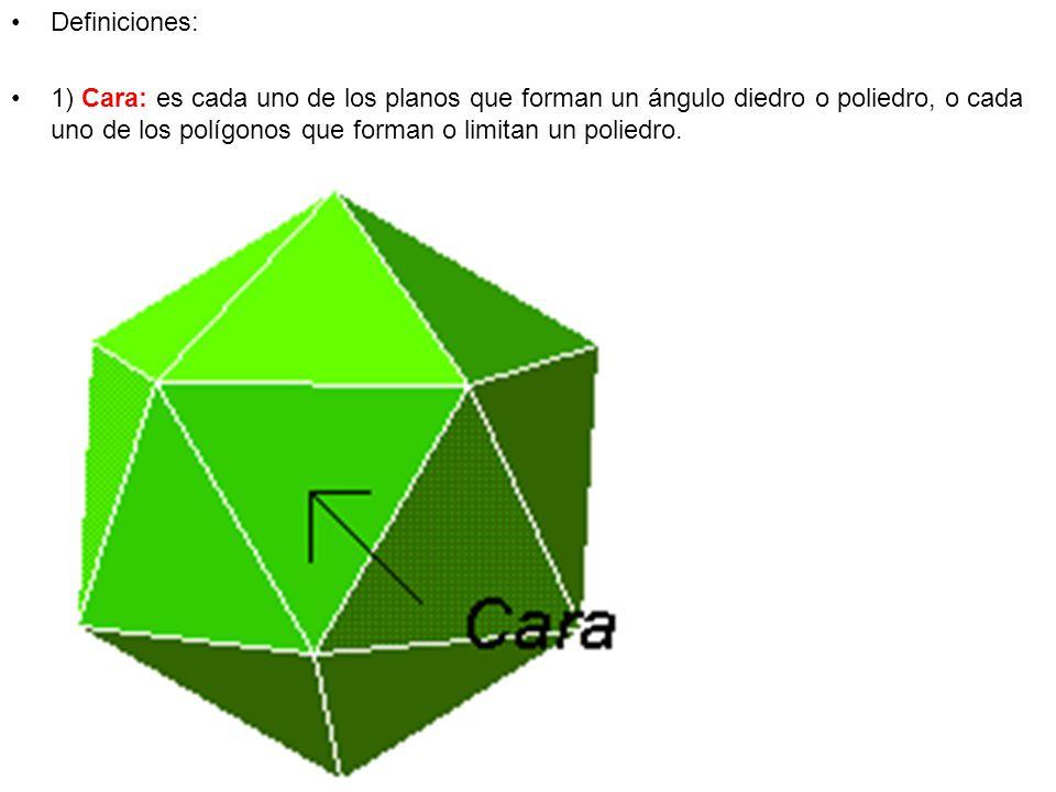Definiciones: 1) Cara: es cada uno de los planos que forman un ángulo diedro o poliedro, o cada uno de los polígonos que forman o limitan un poliedro.