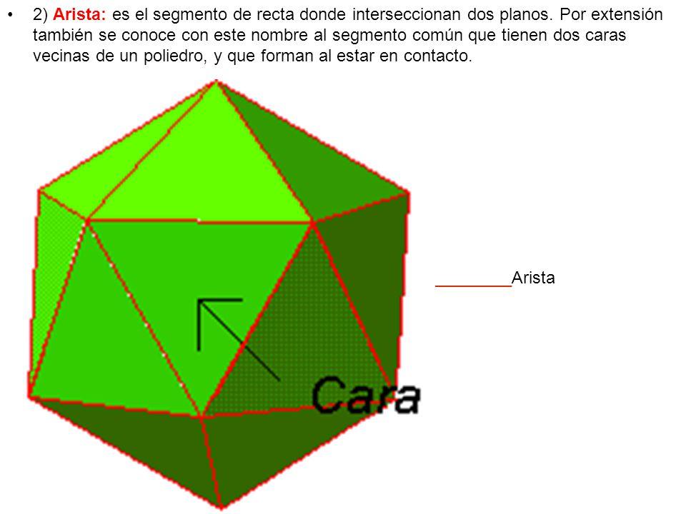 2) Arista: es el segmento de recta donde interseccionan dos planos. Por extensión también se conoce con este nombre al segmento común que tienen dos c
