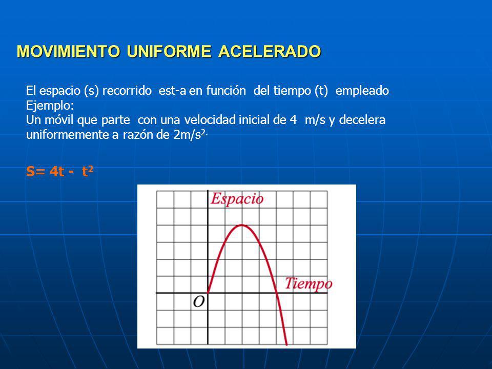 SUPERFICIE DE UN CUADRADO La superficie S de un cuadrado está en función de su lado (l) al cuadrado S =l 2 l