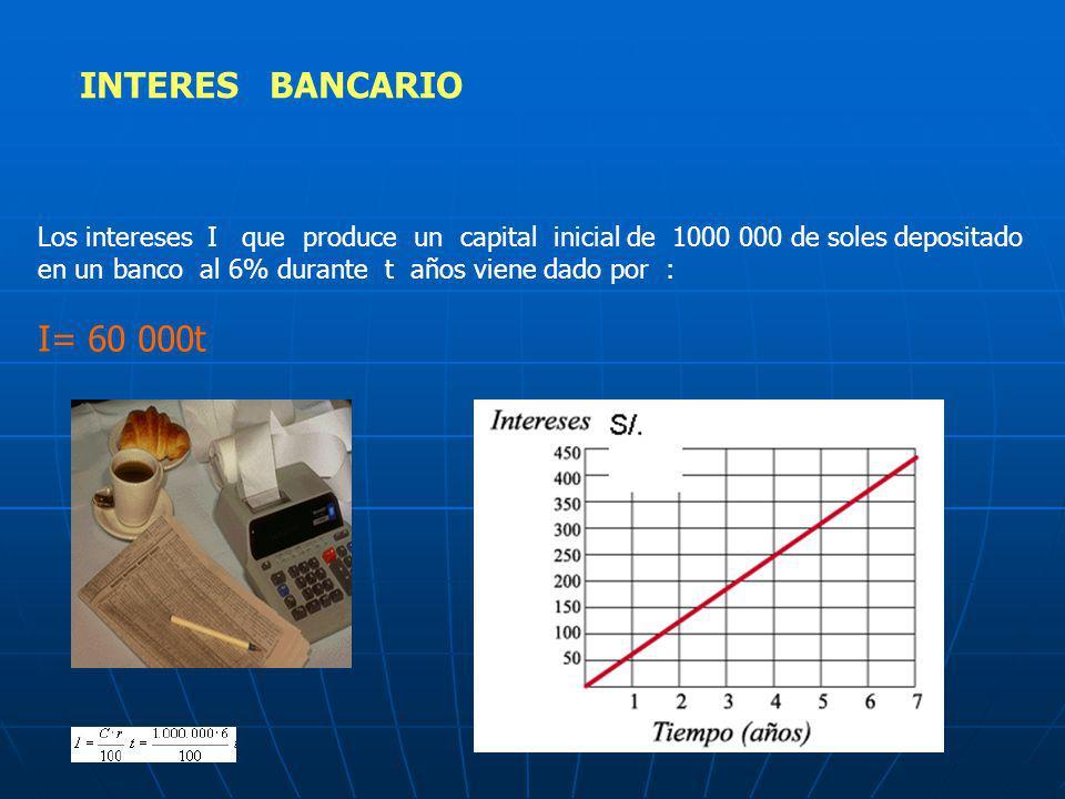 MOVIMIENTO UNIFORME ACELERADO El espacio (s) recorrido est-a en función del tiempo (t) empleado Ejemplo: Un móvil que parte con una velocidad inicial
