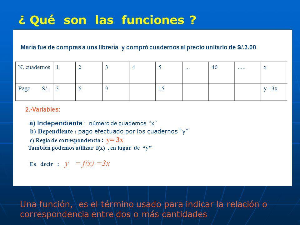 Objetivos de aprendizajes previstos: Que el alumno tenga bien claro el concepto de función Que el alumno tenga bien claro el concepto de función Que e