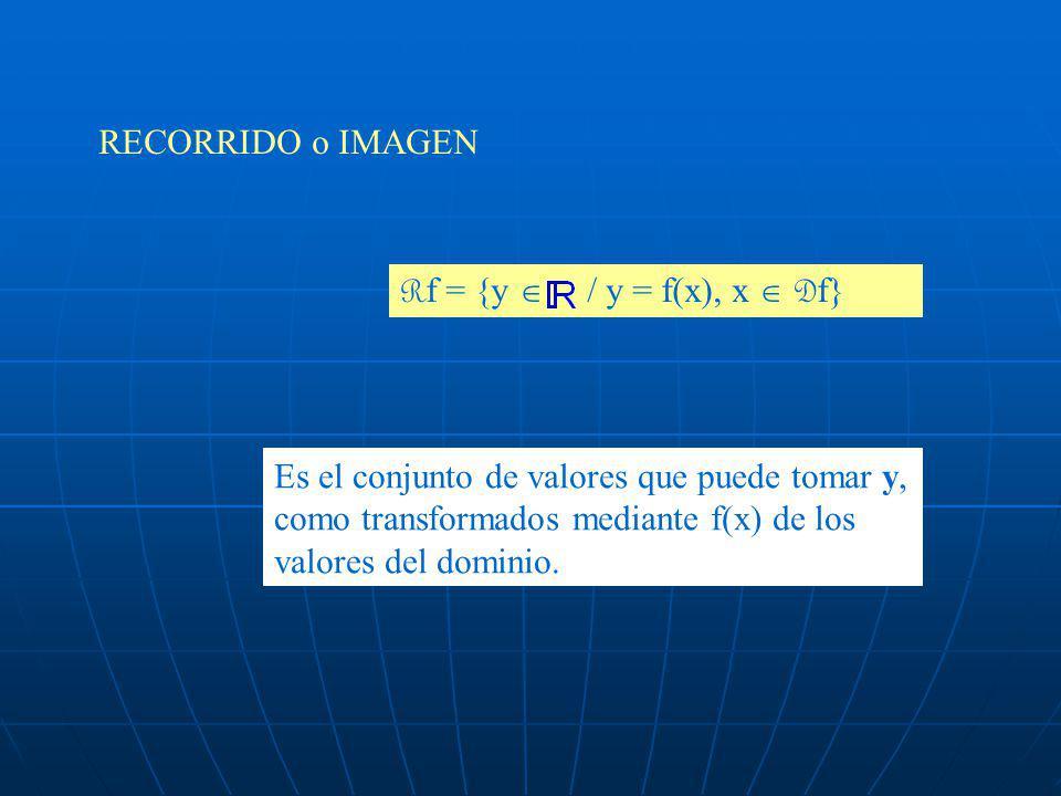 DOMINIO o CAMPO DE EXISTENCIA D f = {x / f(x) } Es el conjunto de valores que puede tomar x, de manera que f(x) sea un número real: Valores para los q