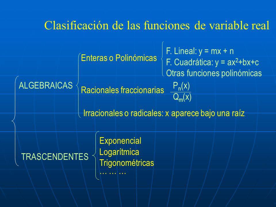GRÁFICA o GRAFO {(x, y) 2 / x D f, y R f} Es el conjunto de puntos del plano de manera que la segunda coordenada sea transformada de la primera median