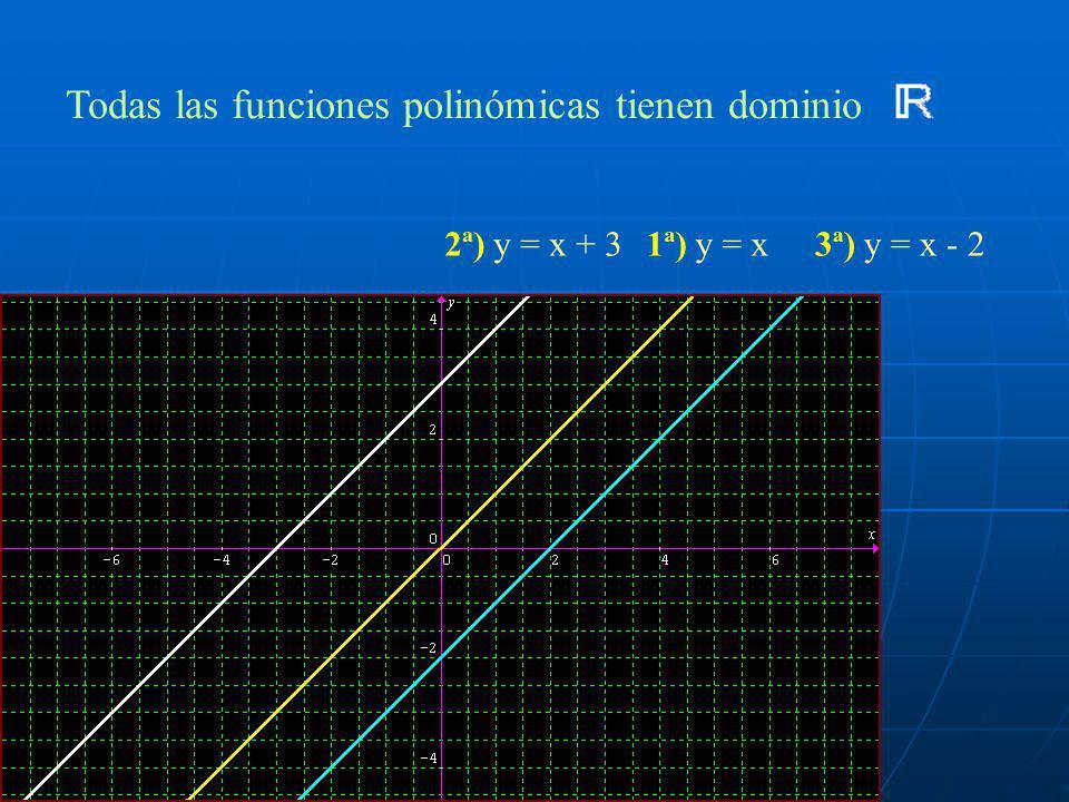 Funciones Lineales: y = mx + n Funciones algebraicas enteras o polinómicas