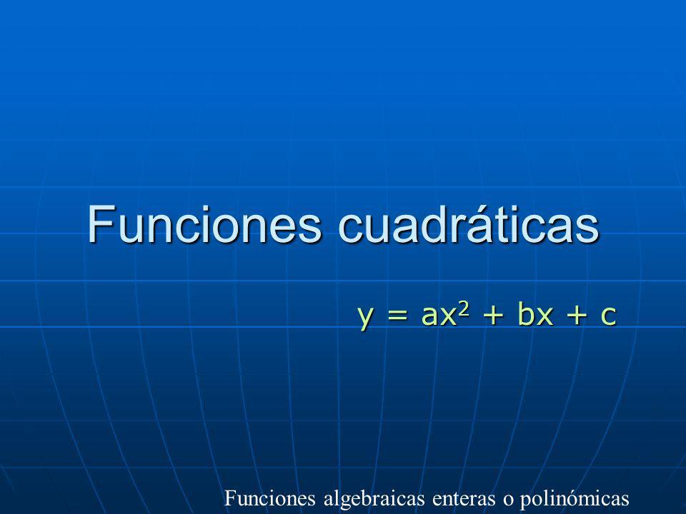 Ejemplos de aplicaciones de la función lineal: A) Movimiento uniforme: e = e 0 + vt B) 2ª Ley de Newton: F = ma (m constante) C) Dilatación: L = L 0 (