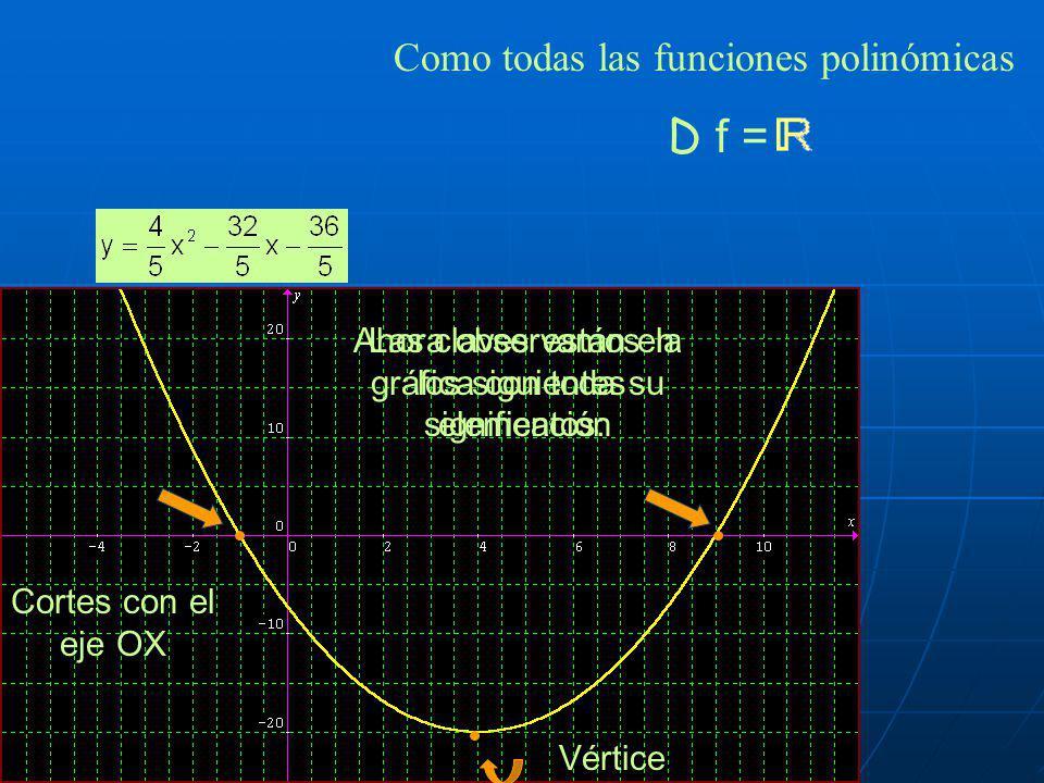 Funciones cuadráticas y = ax 2 + bx + c Funciones algebraicas enteras o polinómicas