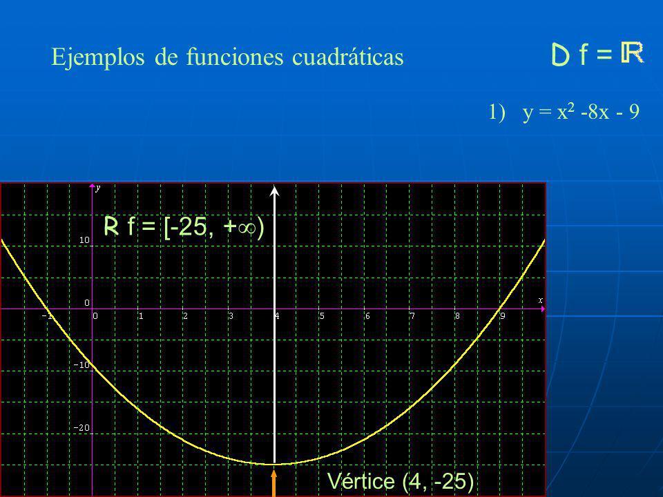 Funciones cuadráticas D f = y = ax 2 + bx + c Es aconsejable seguir las siguientes pautas en el estudio de una función cuadrática: 1. Hallar los punto