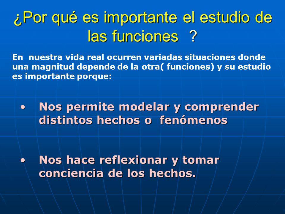 2. Nos permite modelar y comprender distintos hechos o fenómenos Caída de los cuerpos. Caída de los cuerpos. Movimiento (MRU, MRUA). Movimiento (MRU,