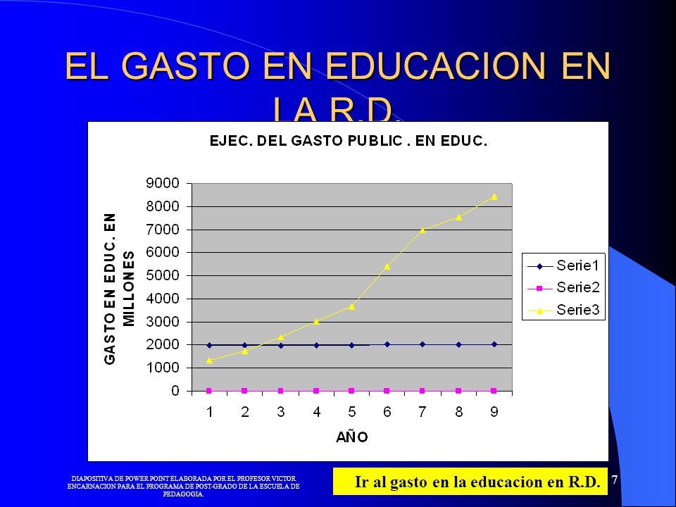 7 EL GASTO EN EDUCACION EN LA R.D. Ir al gasto en la educacion en R.D.
