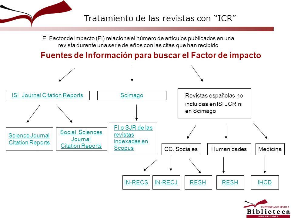 Revistas españolas no incluidas en ISI JCR ni en Scimago ISI Journal Citation Reports Tratamiento de las revistas con ICR Fuentes de Información para