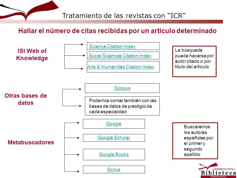 Tratamiento de las revistas con ICR ISI Web of Knowledge Science Citation Index Social Sciences Citation Index Arts & Humanities Citation Index Otras