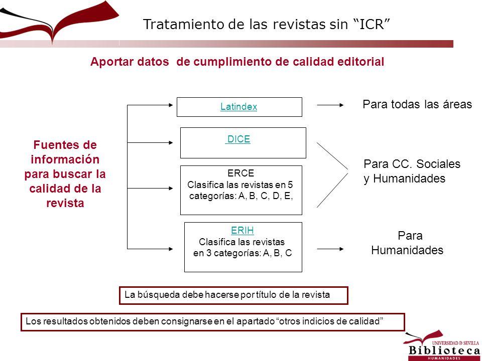 Tratamiento de las revistas sin ICR Fuentes de información para buscar la calidad de la revista Latindex DICE ERCE Clasifica las revistas en 5 categor