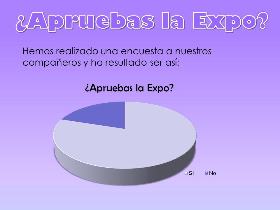 Las razones por las que algunos compañeros no aprueban la expo son: - Demasiado gasto - Riesgo de no terminar a tiempo - Gasto innecesario - Obras demasiado largas