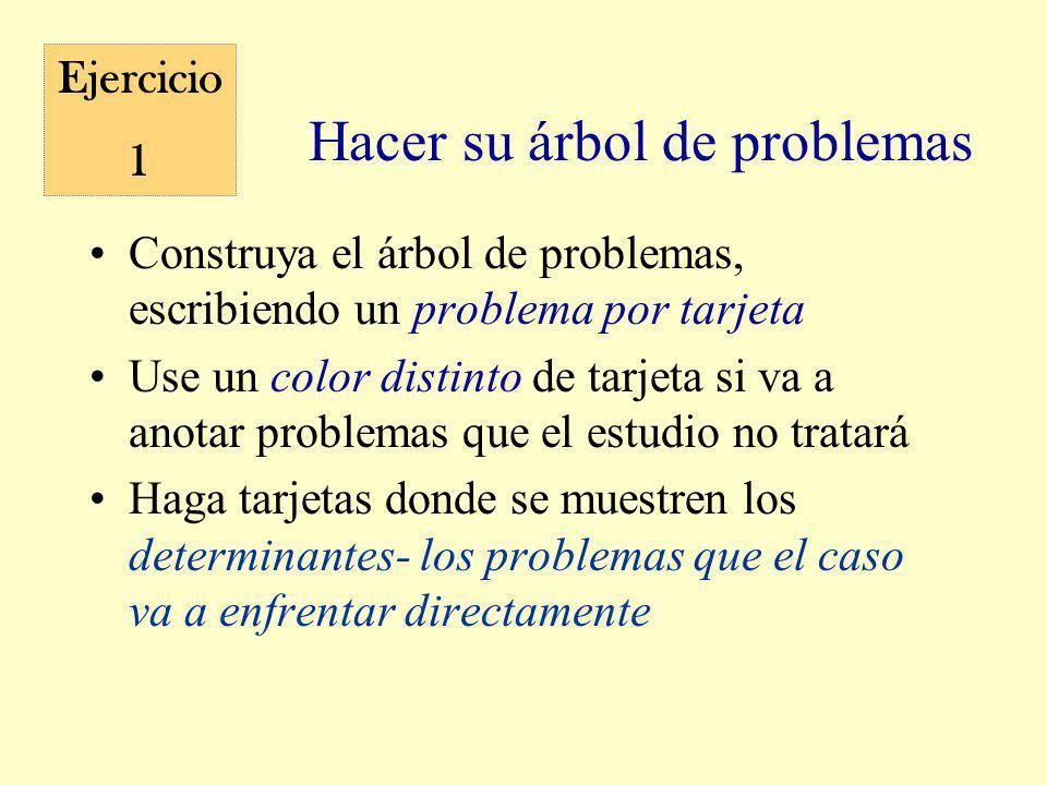Hacer su árbol de problemas Construya el árbol de problemas, escribiendo un problema por tarjeta Use un color distinto de tarjeta si va a anotar problemas que el estudio no tratará Haga tarjetas donde se muestren los determinantes- los problemas que el caso va a enfrentar directamente Ejercicio 1