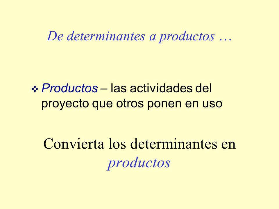 Convierta los determinantes en productos Productos – las actividades del proyecto que otros ponen en uso De determinantes a productos …
