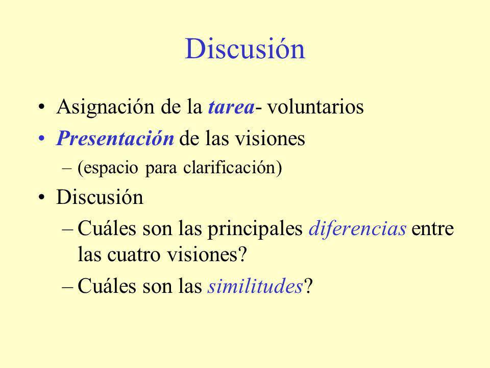 Discusión Asignación de la tarea- voluntarios Presentación de las visiones –(espacio para clarificación) Discusión –Cuáles son las principales diferencias entre las cuatro visiones.