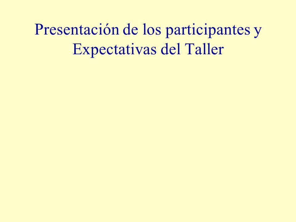 Presentación de los participantes y Expectativas del Taller